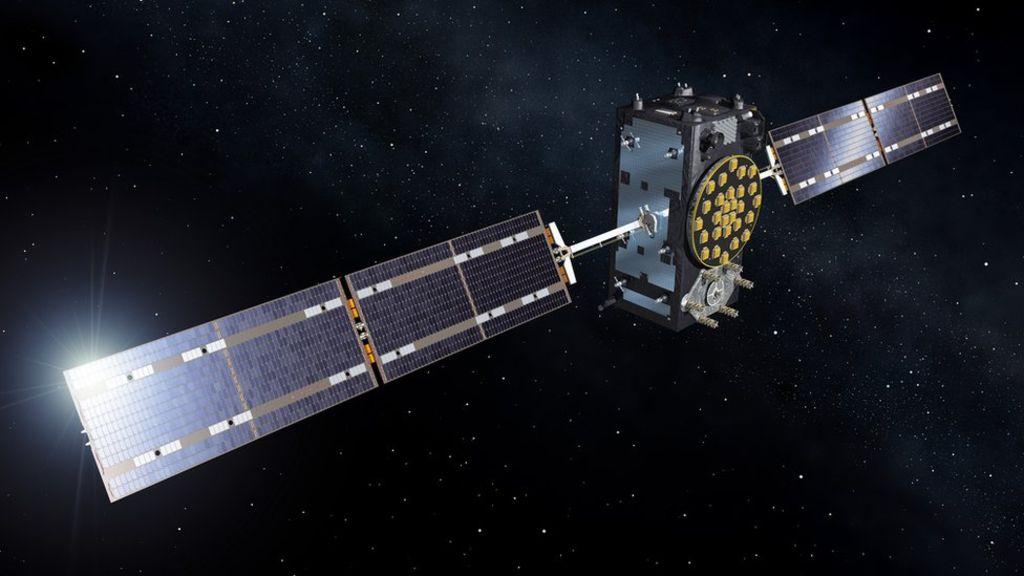 GNSS Nedir - GNSS Sistemleri Nedir